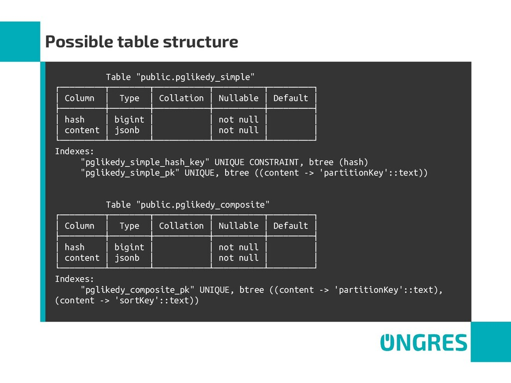 """Possible table structure Table """"public.pglikedy..."""