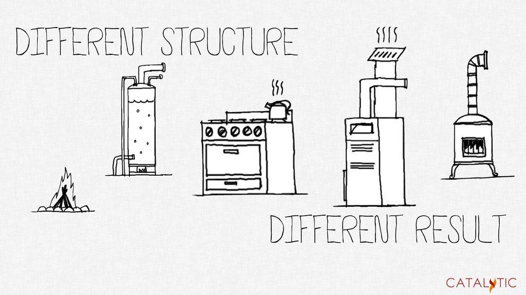 DIFFERENT STRUCTURE DIFFERENT RESULT