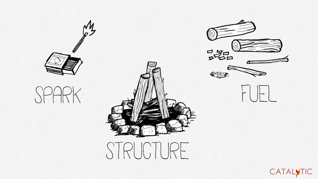 SPARK FUEL STRUCTURE