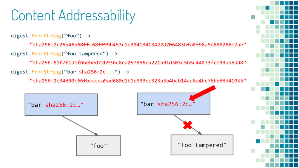 """Content Addressability digest.FromString(""""foo"""")..."""
