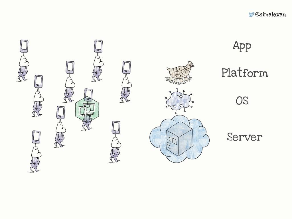 @simalexan Server OS Platform App