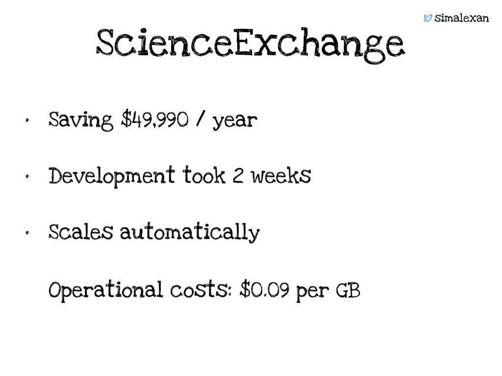 simalexan • Saving $49,990 / year • Development...
