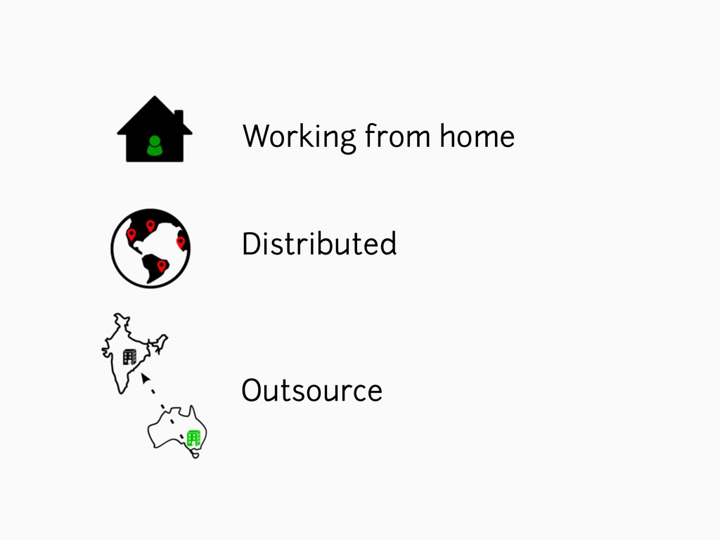 Outsource Working from home Distributed