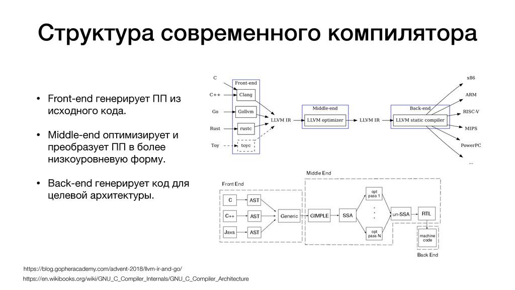 Структура современного компилятора • Front-end ...