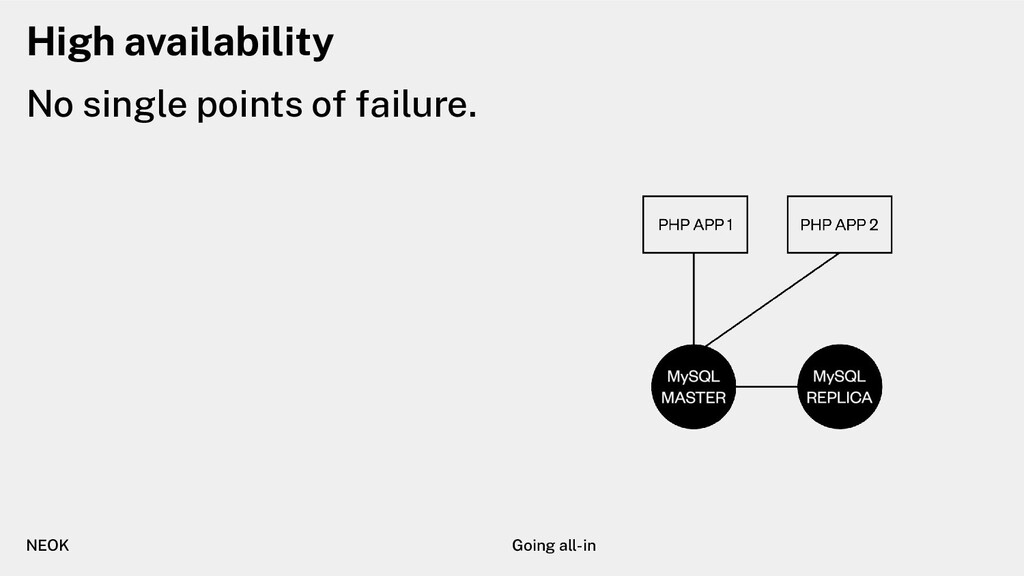 High availability No single points of failure. ...
