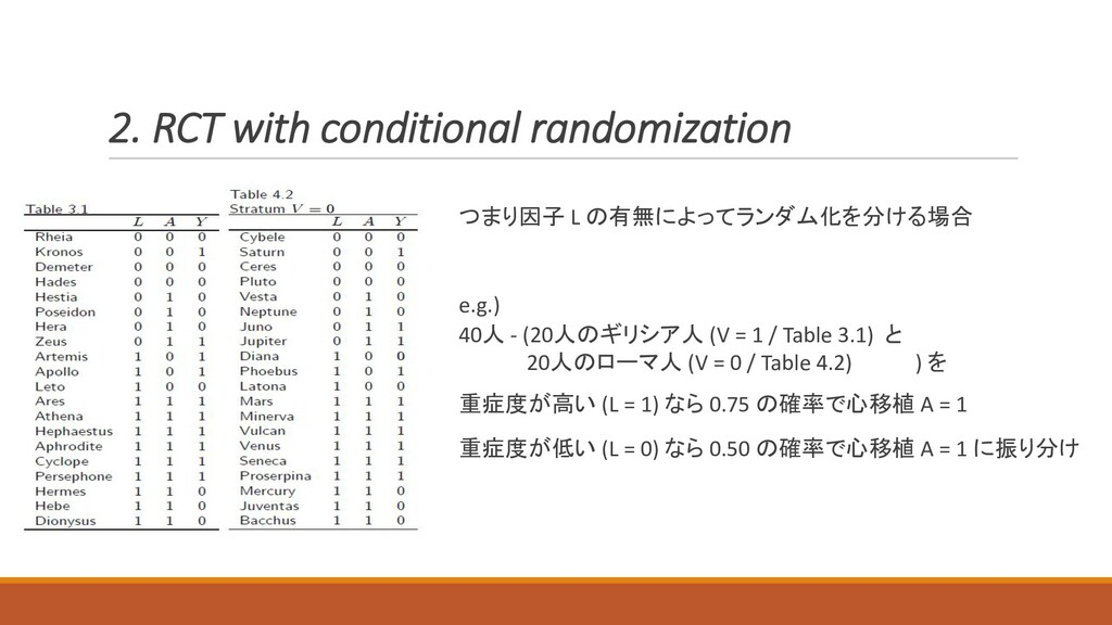 2. RCT with conditional randomization つまり因子 L の...
