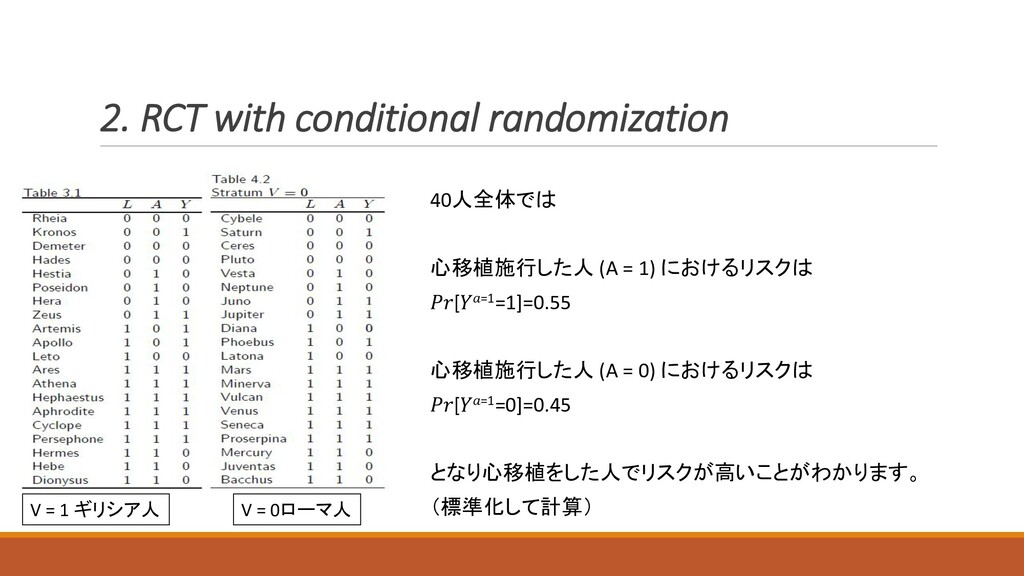 2. RCT with conditional randomization 40人全体では 心...