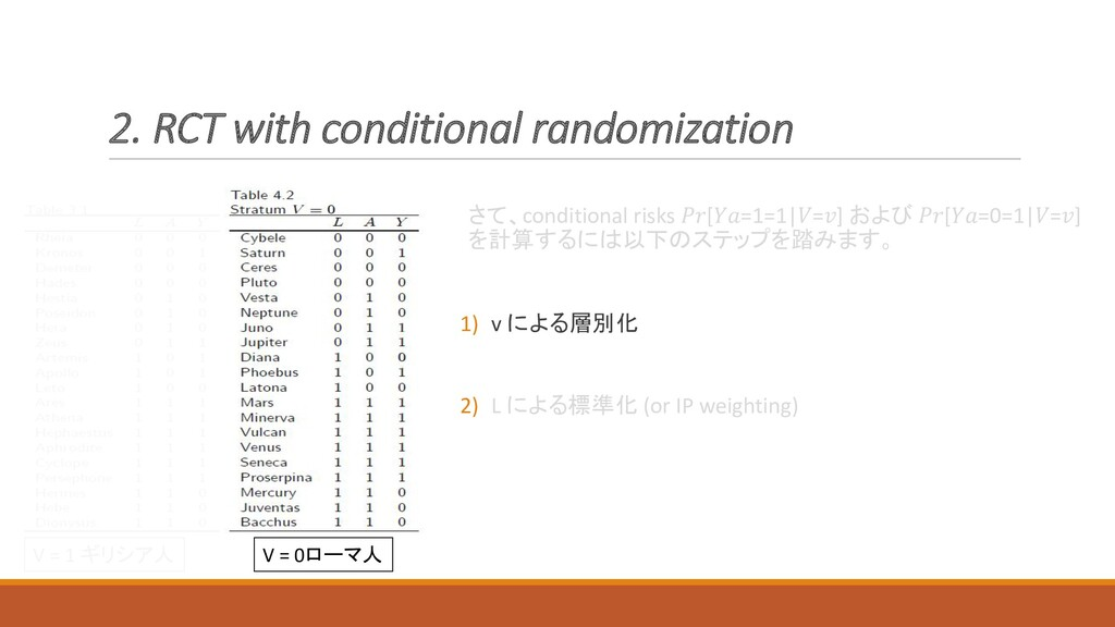 2. RCT with conditional randomization さて、condit...