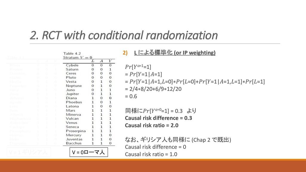 2. RCT with conditional randomization 2) L による標...