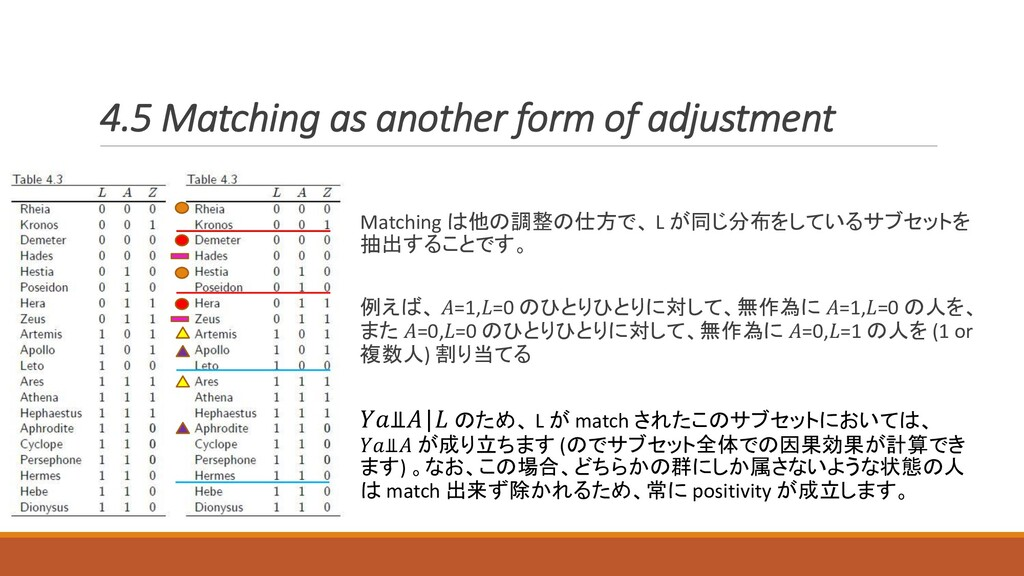 4.5 Matching as another form of adjustment Matc...