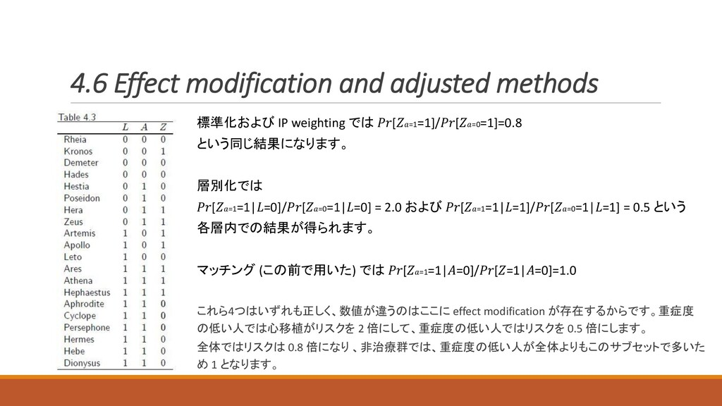 4.6 Effect modification and adjusted methods 標準...
