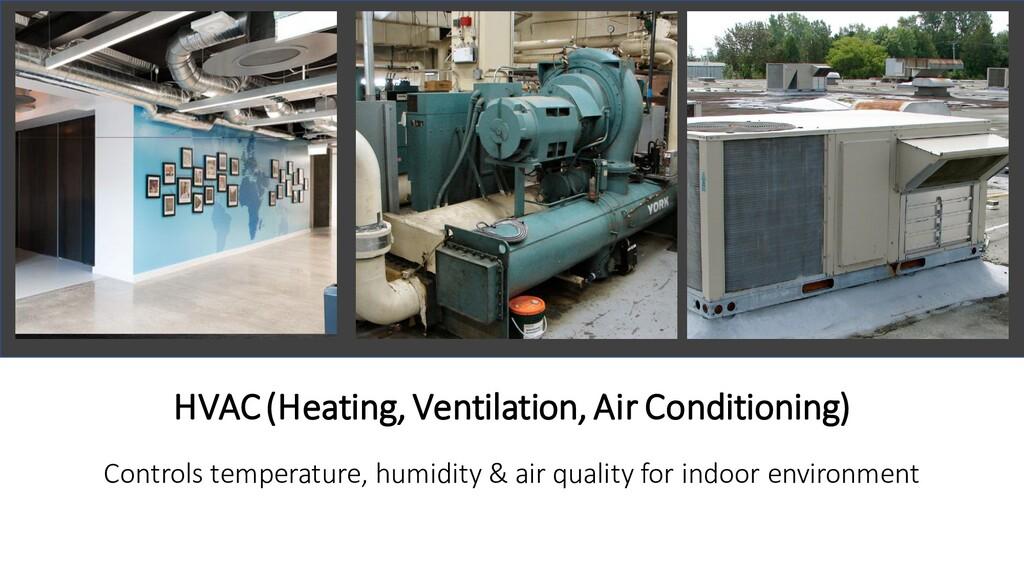 HVAC (Heating, Ventilation, Air Conditioning) C...