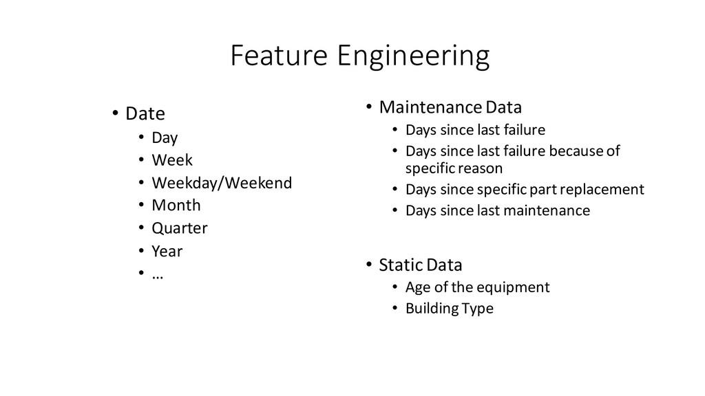 Feature Engineering • Date • Day • Week • Weekd...