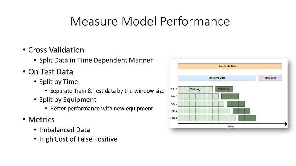 • Cross Validation • Split Data in Time Depende...