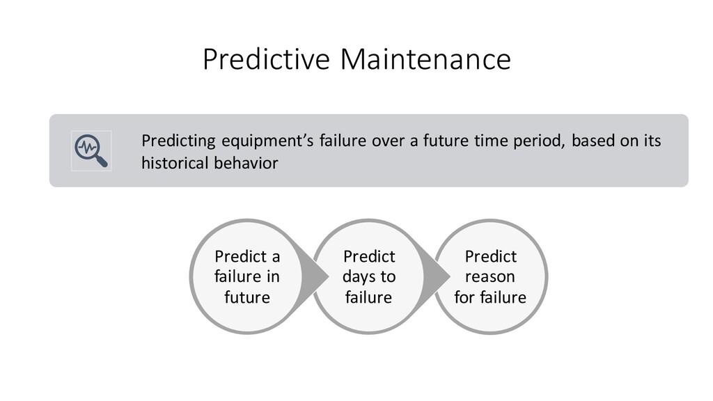 Predictive Maintenance Predict reason for failu...