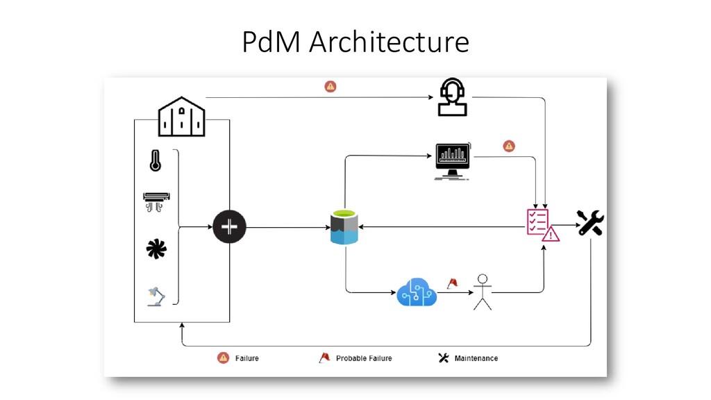 PdM Architecture