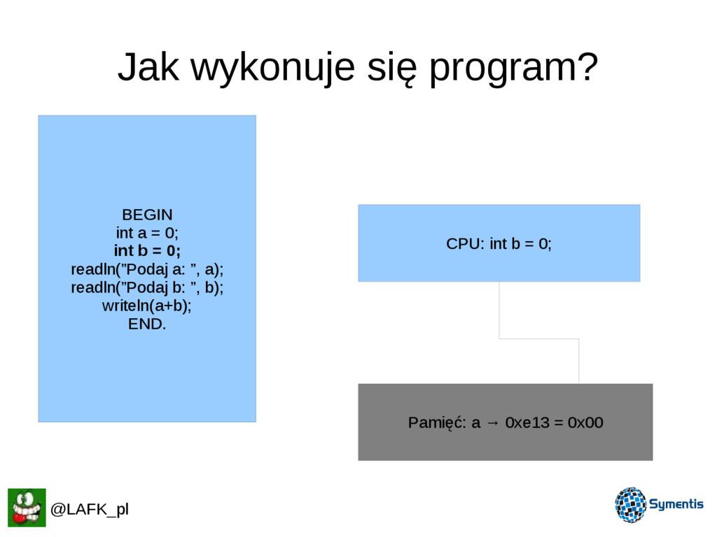 Jak wykonuje się program? CPU: int b = 0; BEGIN...