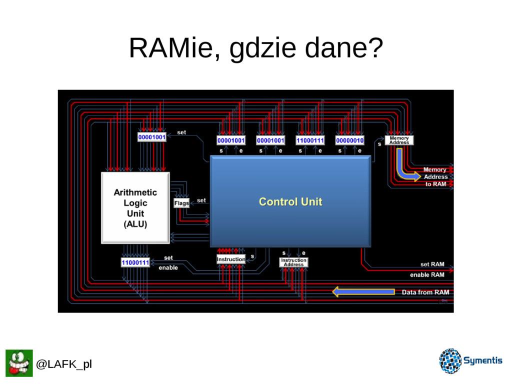RAMie, gdzie dane? @LAFK_pl