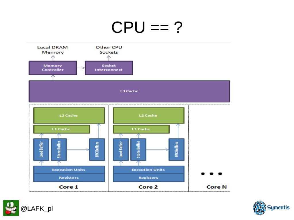 CPU == ? @LAFK_pl