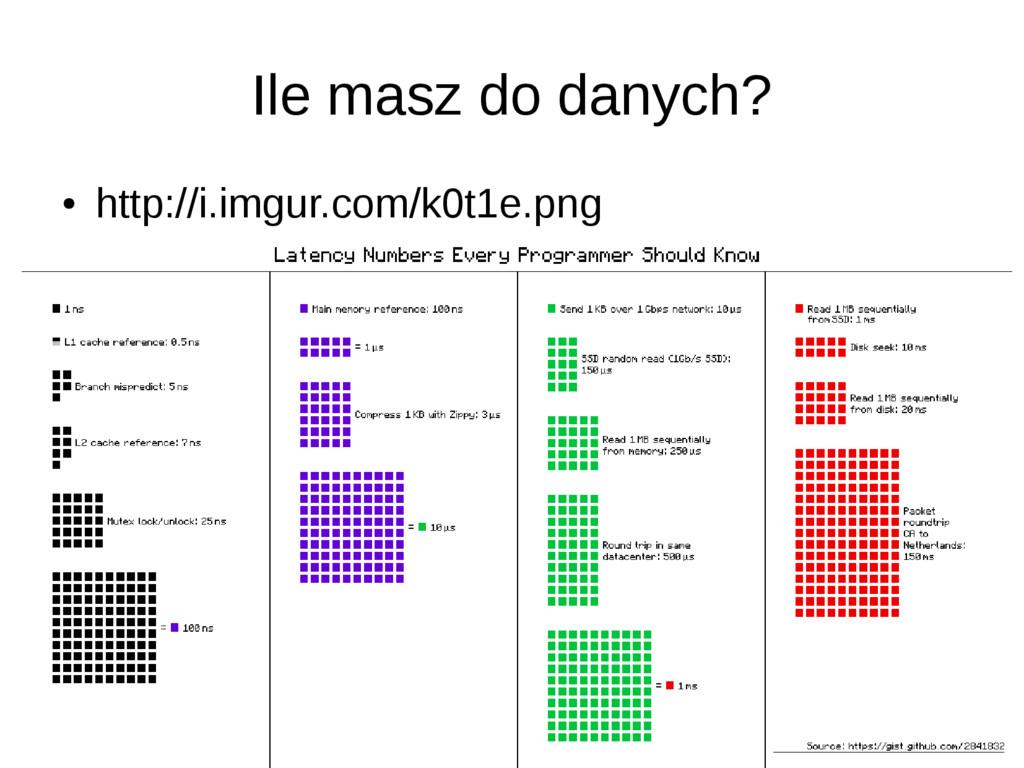 Ile masz do danych? ● http://i.imgur.com/k0t1e....