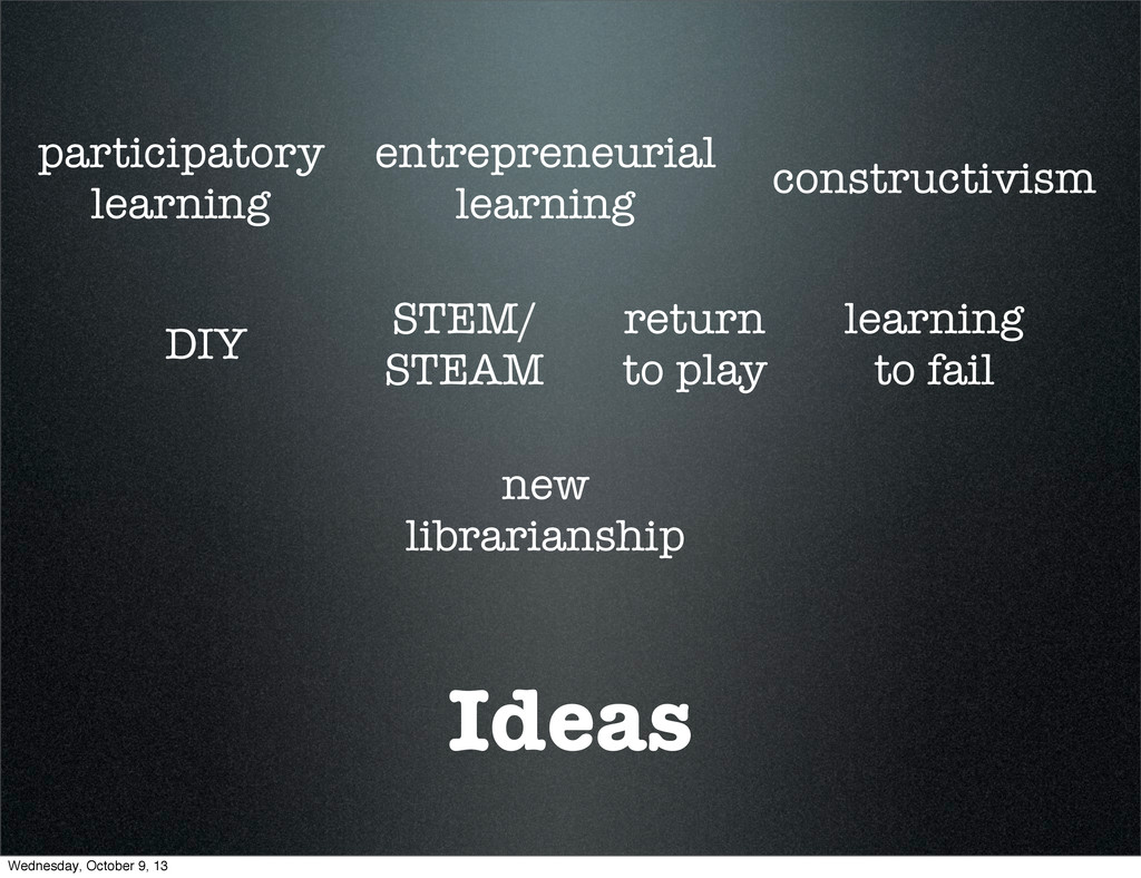 Ideas participatory learning entrepreneurial le...