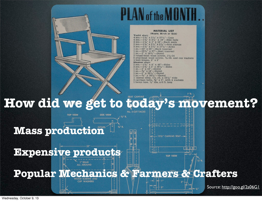 How did we get to today's movement? Mass produc...