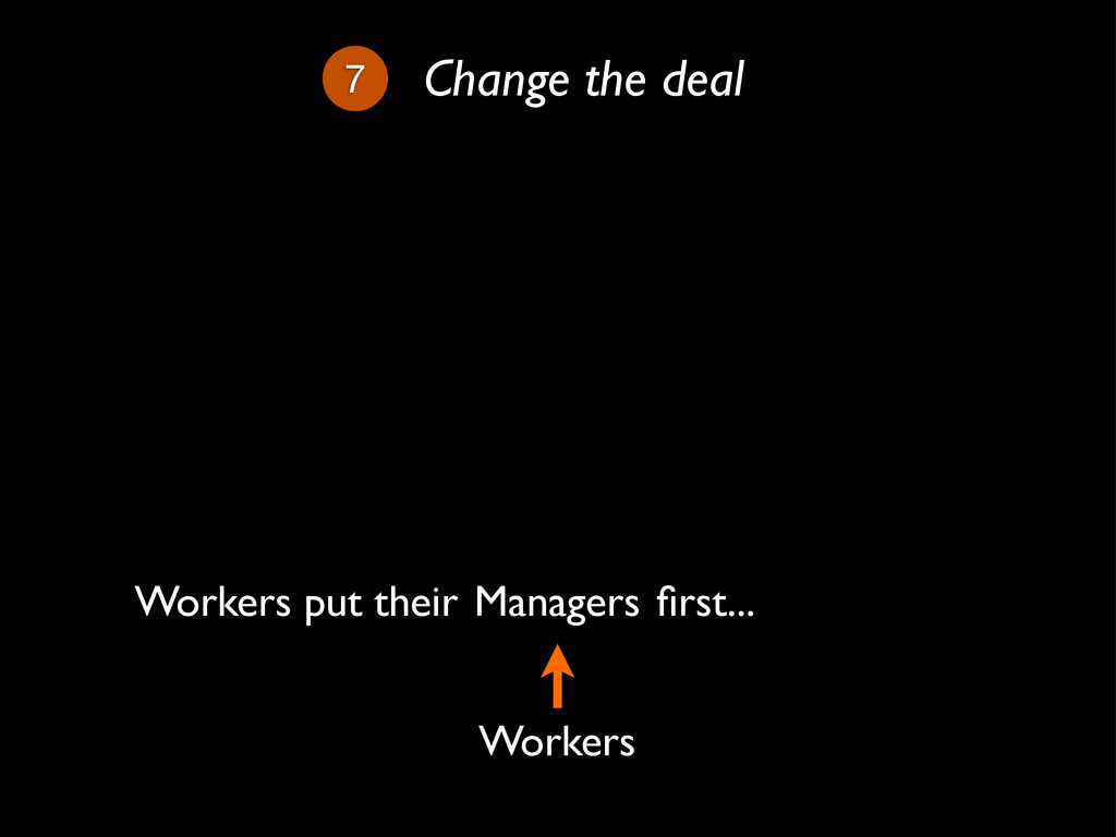 7 Change the deal Workers Managers Workers put ...