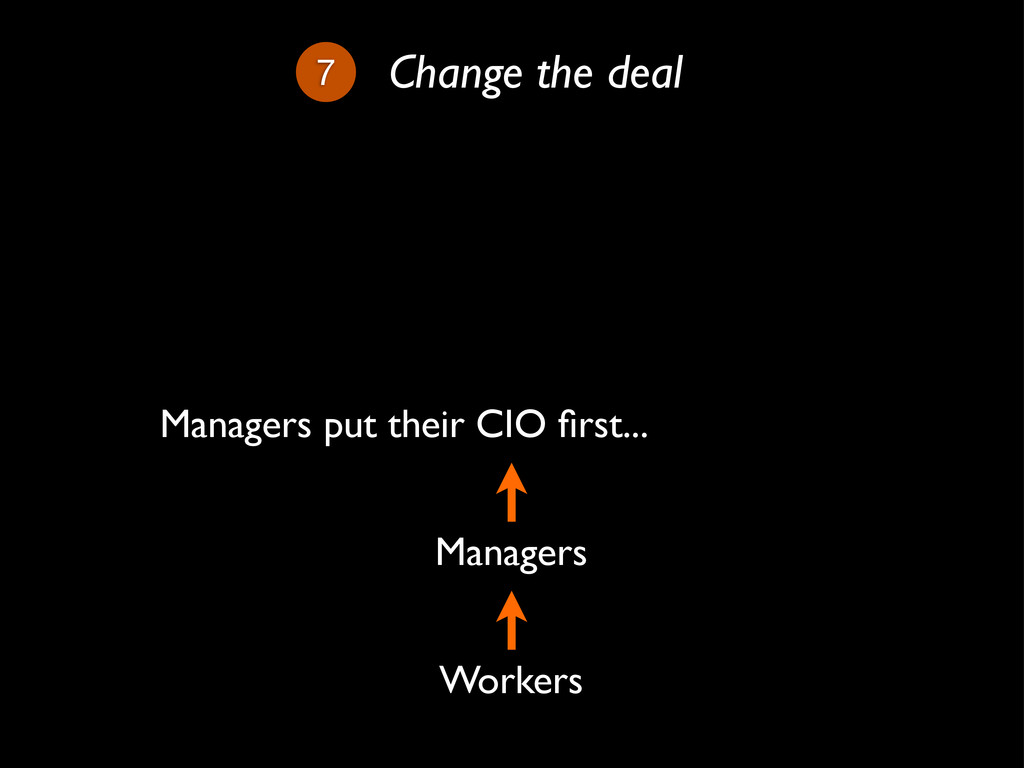 7 Change the deal Workers Managers CIO Managers...