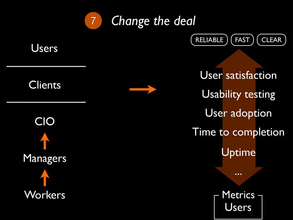 7 Change the deal Users Metrics User satisfacti...