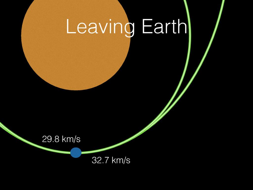 29.8 km/s 32.7 km/s Leaving Earth