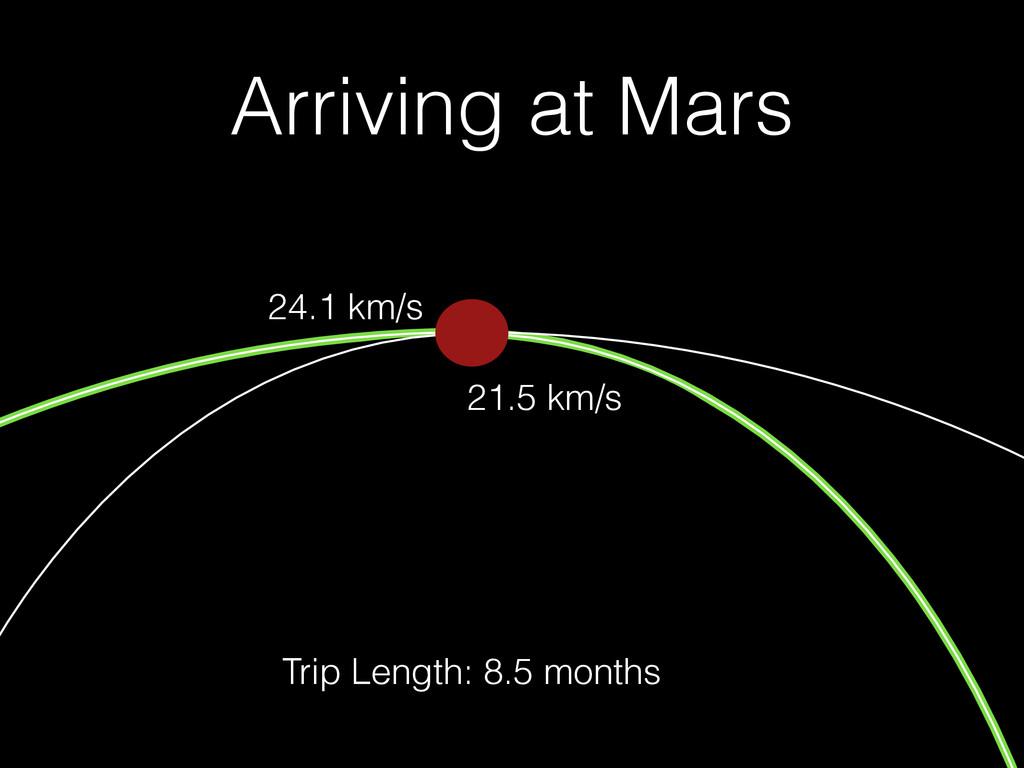 Arriving at Mars 21.5 km/s 24.1 km/s Trip Lengt...