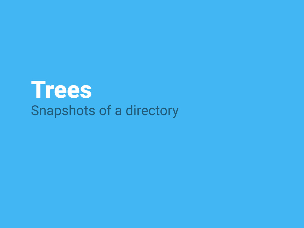 Trees Snapshots of a directory