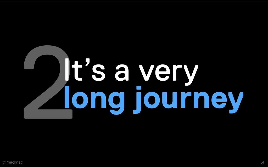 @madmac 51 2It's a very long journey