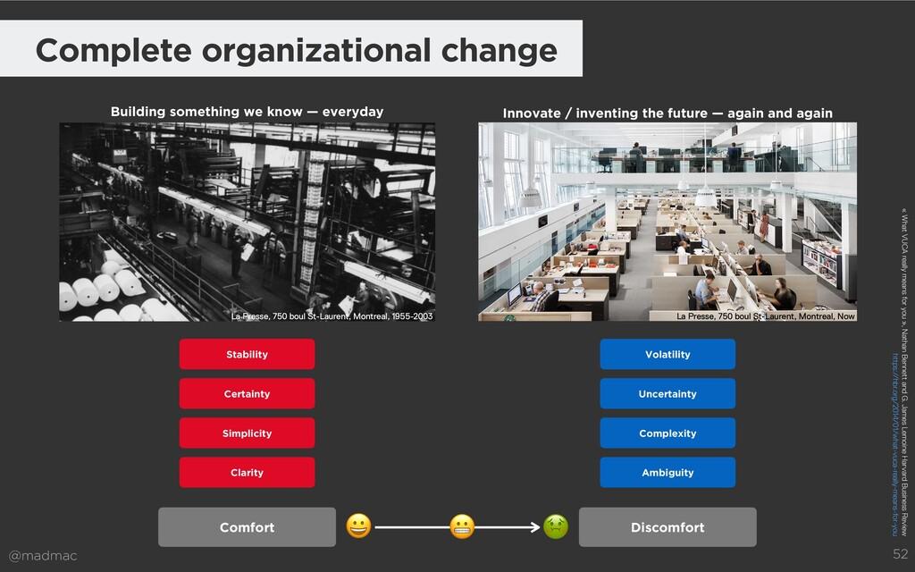 @madmac 52 Complete organizational change « Wha...