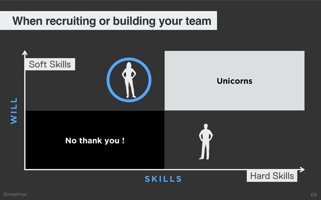 @madmac Unicorns No thank you ! When recruiting...