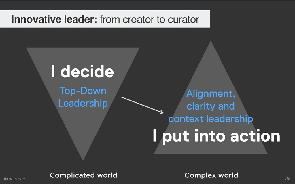 @madmac 86 Innovative leader: from creator to c...