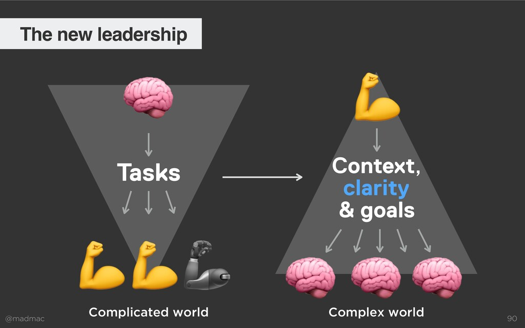 @madmac 90 The new leadership        Tasks Cont...
