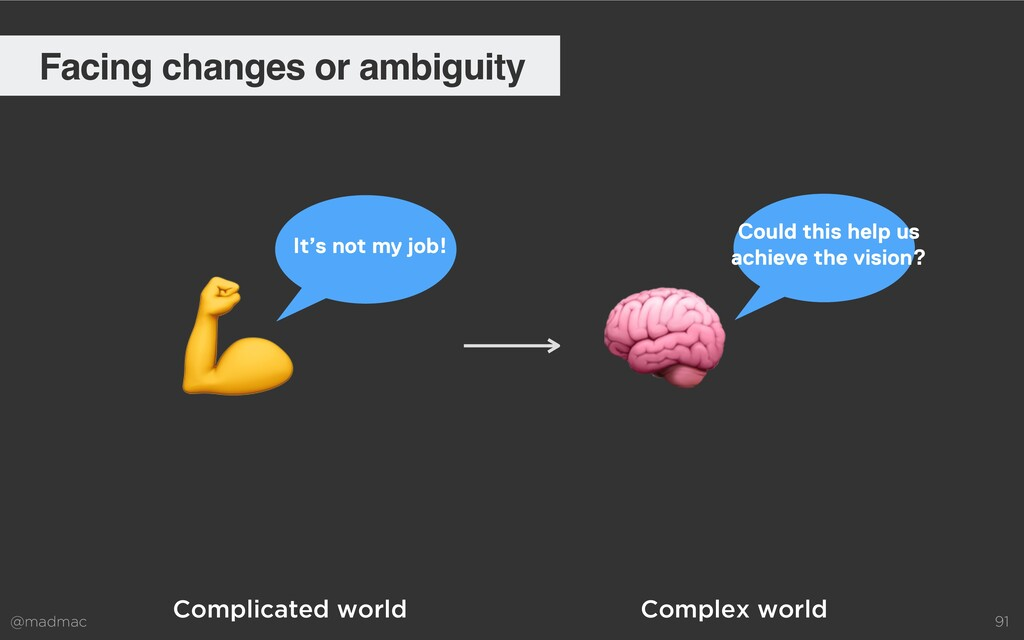 @madmac 91 Facing changes or ambiguity  Complic...
