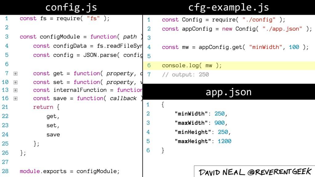 config.js cfg-example.js app.json