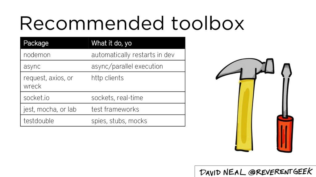 Recommended toolbox Package What it do, yo node...