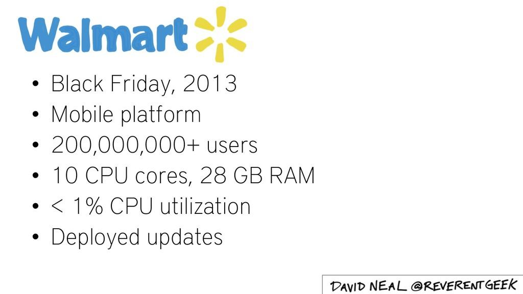 • Black Friday, 2013 • Mobile platform • 200,00...
