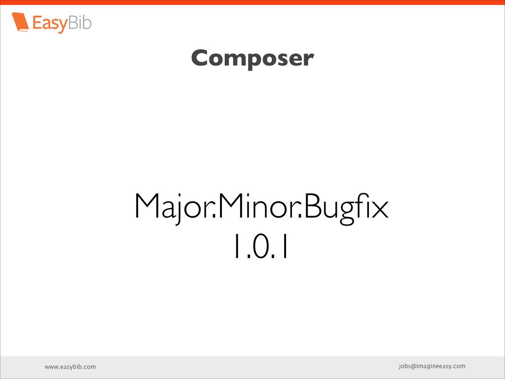 www.easybib.com jobs@imagineeasy.com Composer M...
