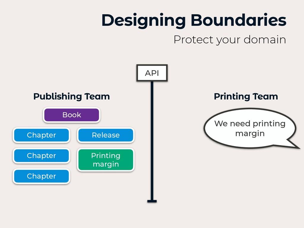 Designing Boundaries Protect your domain Printi...