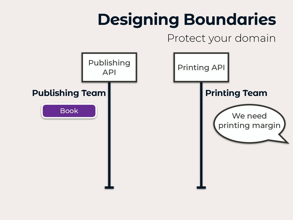 Designing Boundaries Protect your domain Publis...