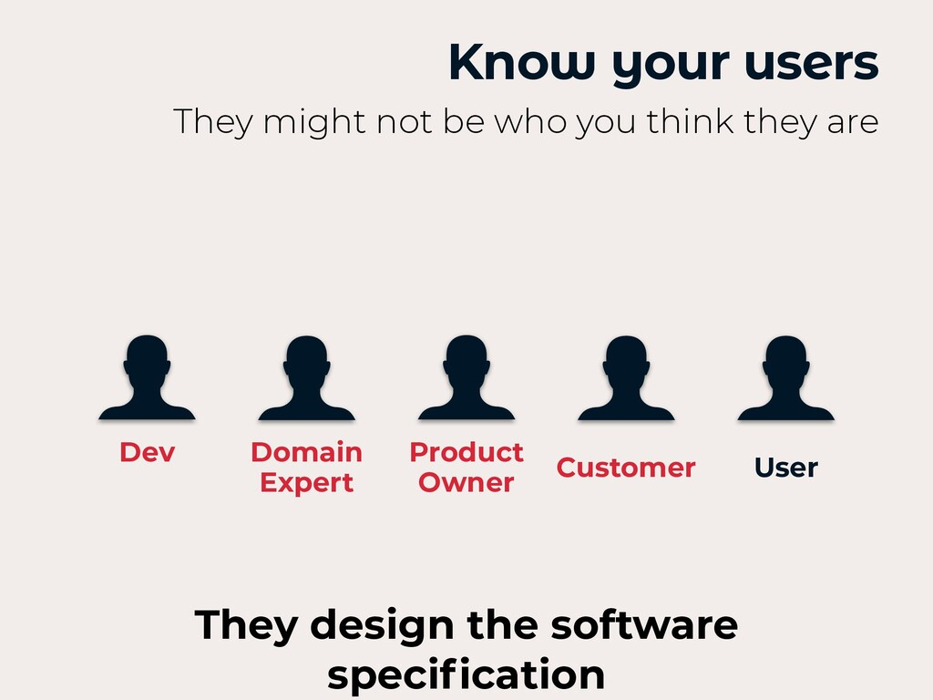 Know your users They might not be who you think...
