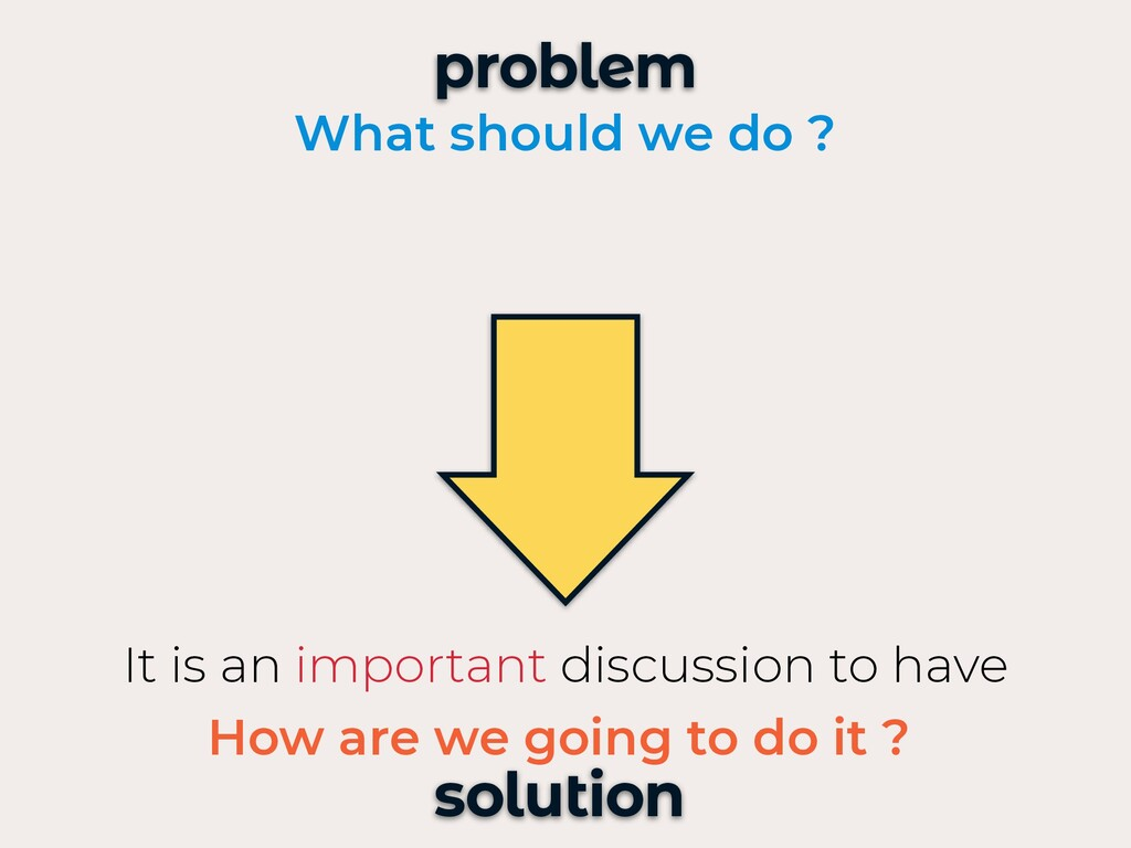 solution problem What should we do ? How are we...