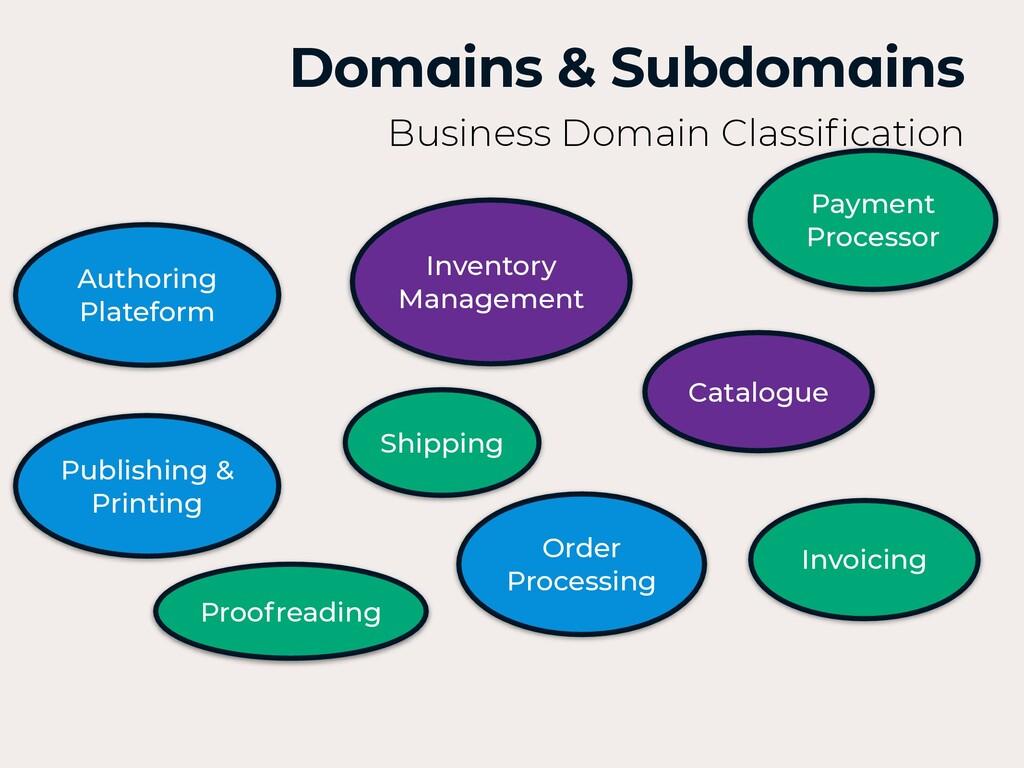 Domains & Subdomains Business Domain Classi fi ...