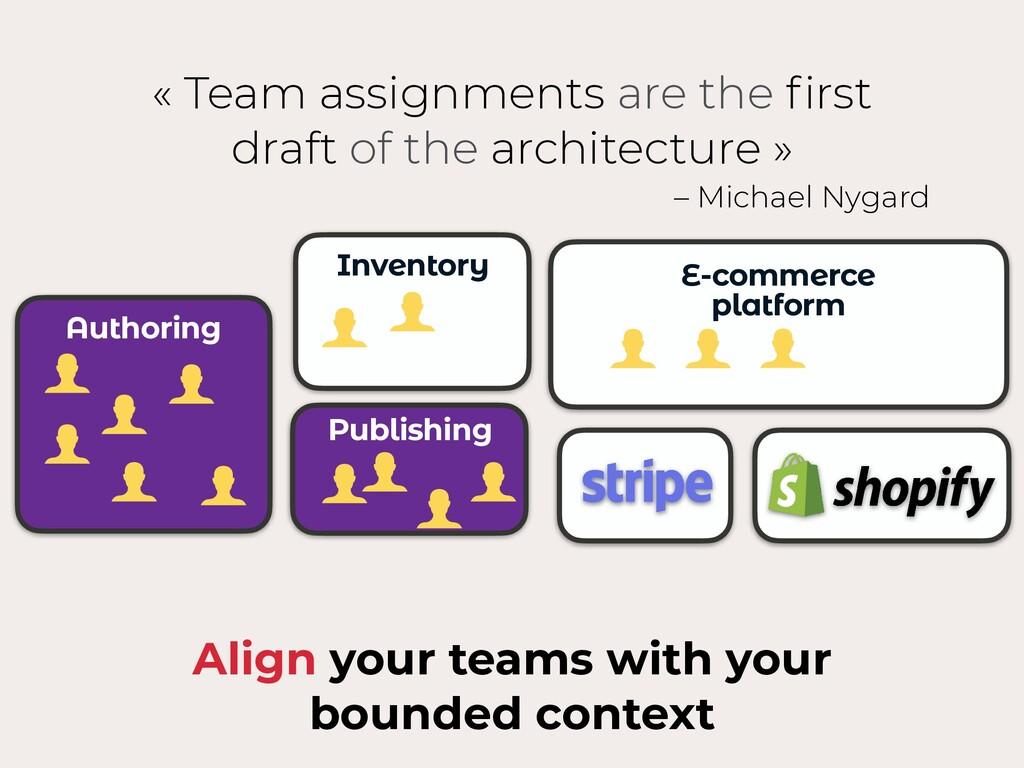 Inventory E-commerce   platform Authoring Publi...