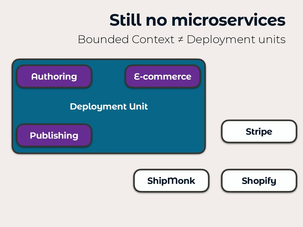 Stripe Still no microservices Bounded Context ≠...
