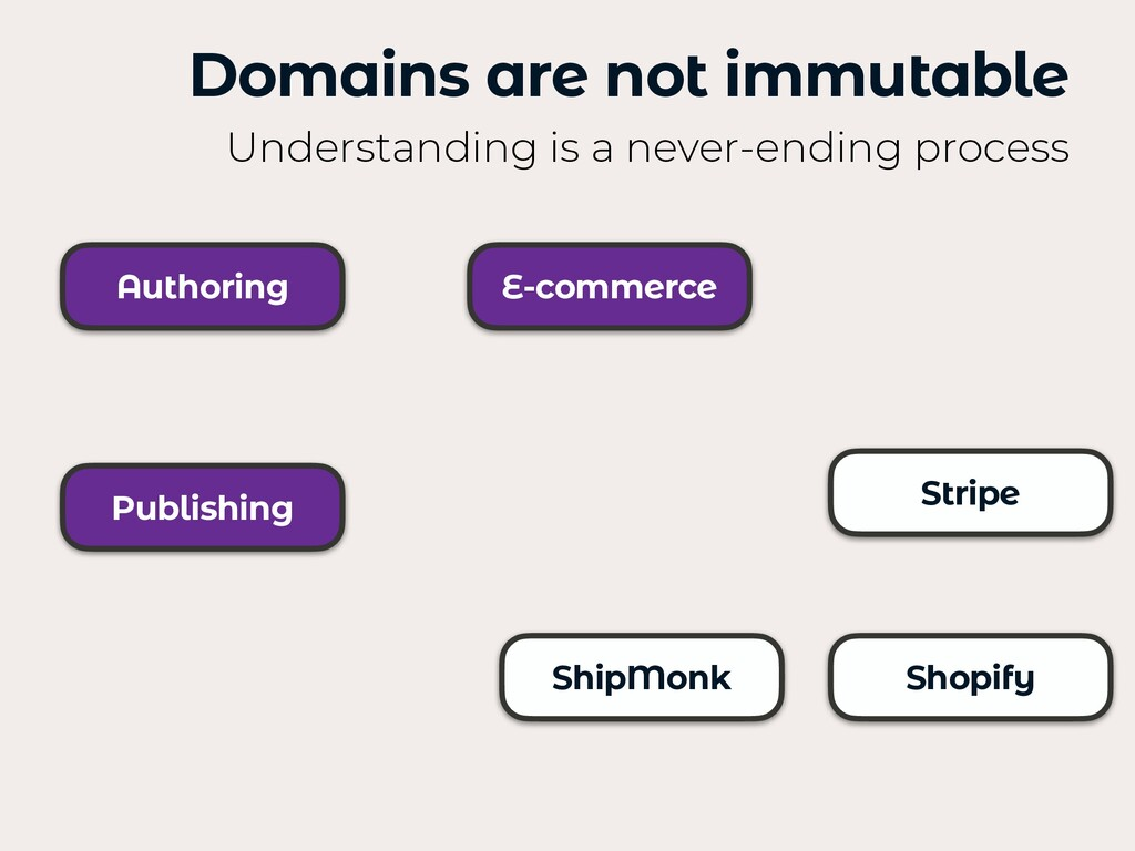 Domains are not immutable Understanding is a ne...